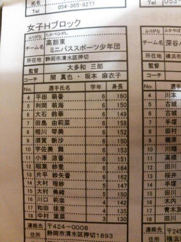 バスケットボール大会の名簿