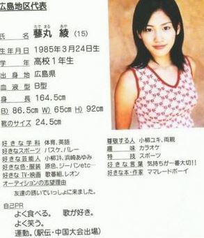 女優・綾瀬はるかのオーディション写真