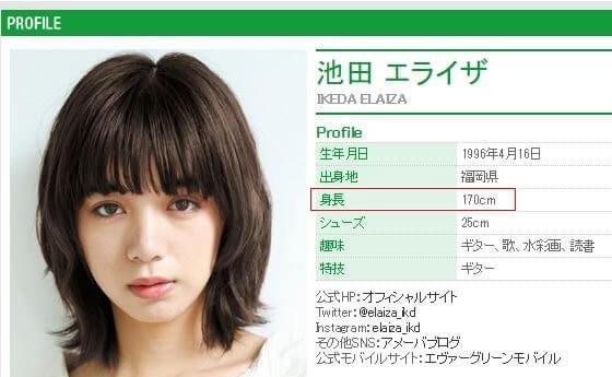 女優・池田エライザの公式プロフィール