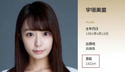 宇垣美里アナウンサーの公式プロフィール