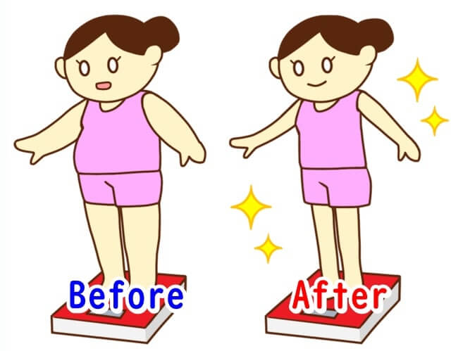 優光泉のメリット(2) 痩せやすい体質になる