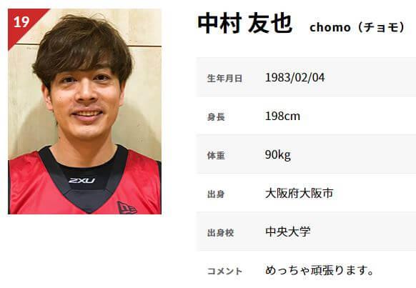 プロバスケットボール選手・中村友也