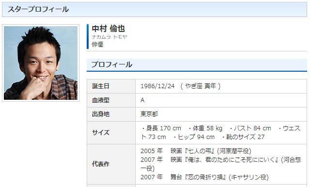 俳優・中村倫也のプロフィールページ